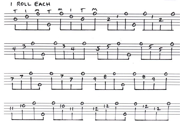 Banjo simple banjo tabs : Little Rock Banjo -- Roll Exercises